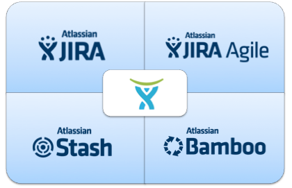 Git Essentials - JIRA, JIRA Agile, Bamboo and Stash